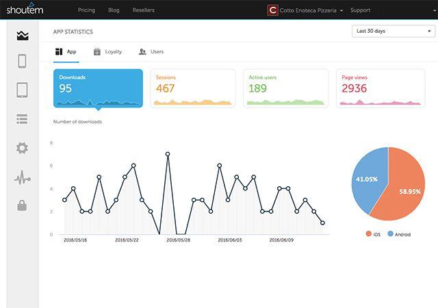 07-App-Statistics-tab